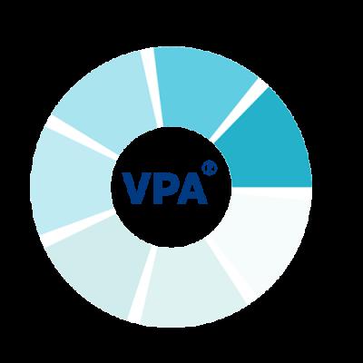 VoxySite__Features_VPA-Predictive